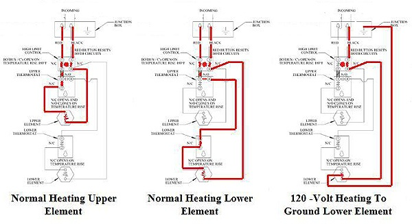Electric-Current-Paths-Electric-Water-Heater Water Heater Wiring Diagram V on fantastic fan wiring diagram, electric hot water tank wiring diagram, ge water heater diagram, electric water heater circuit diagram, electric hot water heater diagram, 240 volt wiring diagram, electric water heater thermostat diagram, light switch wiring diagram, electrical outlet wiring diagram, 220v sub panel diagram,