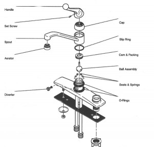 Types Of Kitchen Faucets. Image Result For Types Of Kitchen Faucets